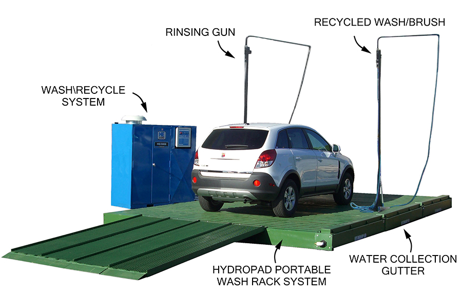 The Instant Car Wash  Icw  That Uses Collected Wastewater