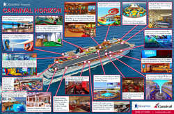 Carnival Horizon in The Cruise Web's newest infographic