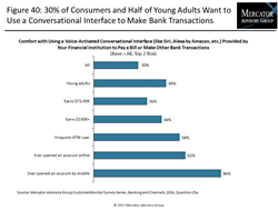 Consumers Need More Support for Mobile Banking