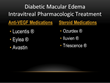 Slide - Diabetic Macular Edema Intravitreal Pharmacologic Treatment include Lucentis, Eylea, Avastin, Ozurdex, Iluvien and Triescence.