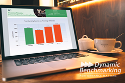 Specialty Coffee Association Benchmarking Study by Dynamic Benchmarking