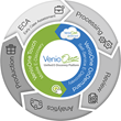 Features of the VenioOne Unified eDiscovery Platform