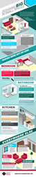 Designing Big in Small Spaces Infographic