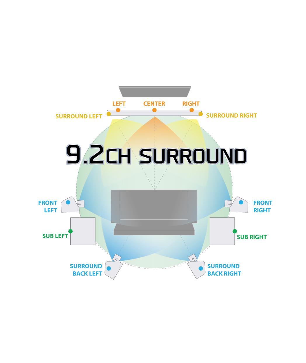 Nakamichi Announces A Quantum Leap In Home Entertainment
