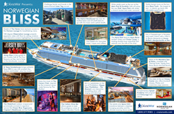 The Cruise Web's Latest Infographic Explores Norwegian Cruise Line's Next Ship the Norwegian Bliss
