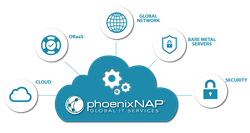 PhoenixNAP Global IT Services