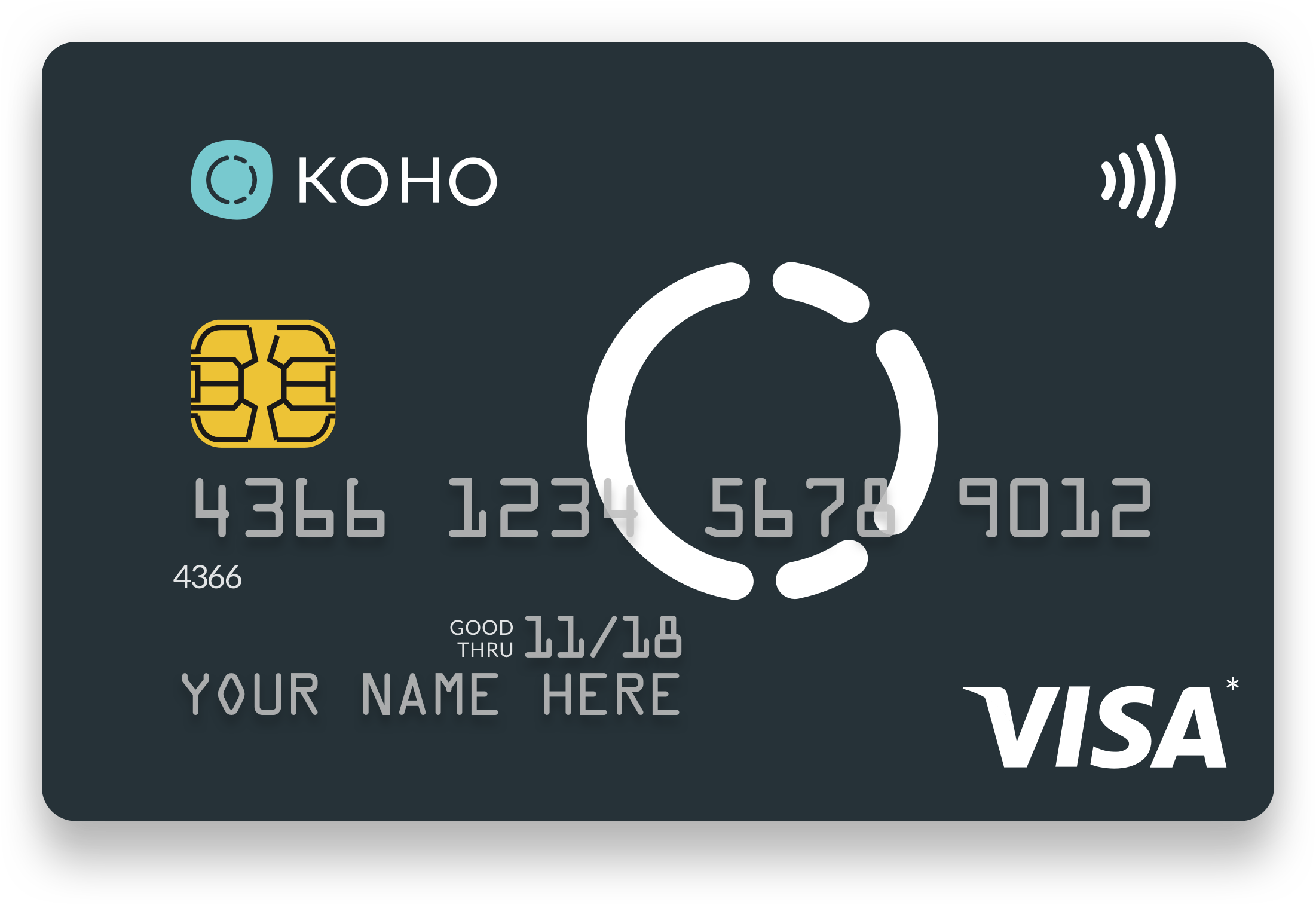 Prepaid Visa Card >> Koho Closes $8 Million Investment From Portag3 Ventures To ...