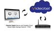 VP90 - FREE digital Signage Software