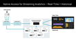 Arcadia Data Unveils Arcadia Instant for KSQL, Industry's First Native Visual Analytics for Apache Kafka®; Unlocks the Power of Real-Time Streaming Analytics for Everyone