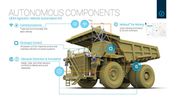 Haul Truck automation components
