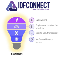 IDF Connect brings Zero Trust Access Management to the Cloud with...