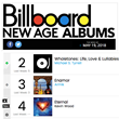 "Composer Kevin Wood's ""Eternal"" is a Personal, Emotional Musical Journey of Faith and Love and Hits #4 on Billboard New Age Charts"