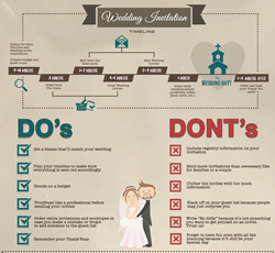 Paper and More Infographic - Step-by-Step: How to Make Your Own Wedding Invitations