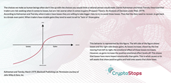 Cryptostops shows  relation of emotion/risk to investment loss and gain.