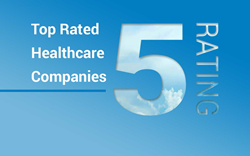 More than Half of 4.5 and 5.0 NCQA Rated Plans Are SPH Clients