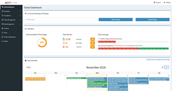 KnowBe4 Compliance Manager Product Dashboard