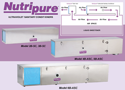 Nutripure Ultraviolet Sanitary Conditioners