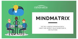 As a strong performer in the PRM space, Mindmatrix stands out for its unique functionality that works to enable both, direct and indirect sales.