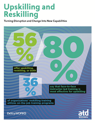 ATD's Upskilling and Reskilling Research Report
