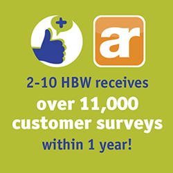 2-10 HBW receives over 11,000 customer surveys within 1 year!