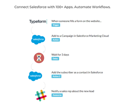 Connect Salesforce to 100+ apps. Automate Workflows.