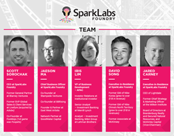 SparkLabs Foundry Seeks to Bring Innovation to Fortune 500 Companies