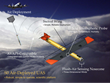 Black Swift Technologies Developing Swarming Drones to Autonomously Track the Eyewall of Tropical Cyclones and Hurricanes