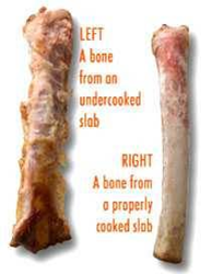 Properly Cooked Ribs Versus Undercooked Ribs