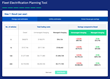 Electriphi's Fleet Electrification Planning Tool