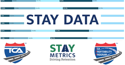 Stay Data promotional image featuring logos from TCA, TPP, and Stay Metrics