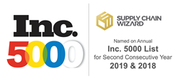 Supply Chain Wizard is on Inc. 5000 List of America's Fastest Growing Companies for a Second Consecutive Year