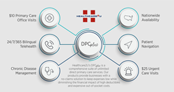 DPCplus At-a-Glance