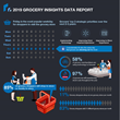 Rubikloud 2019 Grocery Insights Data Report key findings