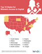 Top 10 States for Women's Access to Capital graphic