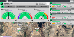 MINDS PlantManager dashboard
