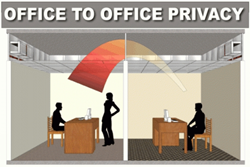 Office-to-office speech privacy