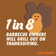 New Hearth, Patio & Barbecue Association Research Shares Why People Love to Grill for Turkey Day
