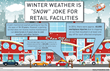 Infographic showing the importance of snow management for retail facilities.