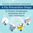 Flu Prevention Steps to Protect Their Employees, Including Germicidal Ultraviolet (UV-C) Room Air Sanitizers by Atlantic Ultraviolet Corporation