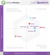 Vulnerability Management Data Quadrant