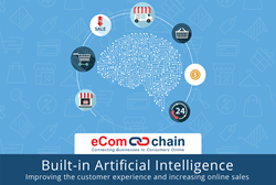 Built-in AI for eCommerce