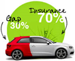 Car Insurance 2020 New Guide: What Is GAP Insurance And Why Drivers Should Buy It
