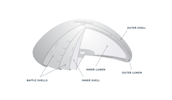 IDEAL IMPLANT Structured Breast Implant Patented Design