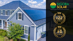Sigora Solar Ranks Among Top Residential Solar Companies