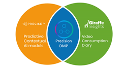 Precise TV partners with Giraffe Insights to launch first KidSafe DMP