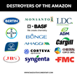 Companies responsible for deforestation