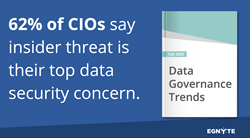 Text: 62% of CIOs say insider threat is their top data security concern. An image of the cover of the data governance trends report.