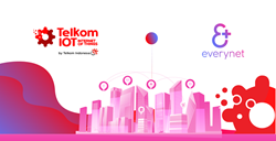 Telkom Indonesia & Everynet BV enable Indonesia Industrial Revolution 4.0 vision