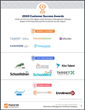 The Top Admissions Management Software Vendors According to the FeaturedCustomers Fall 2020 Customer Success Report Rankings