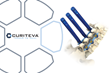 Curiteva Announces Six Consecutive Quarters of Growth and the Launch of Several New Products